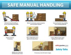 manual handling poster and signage for office workplace