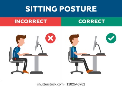what is a manual handling posture